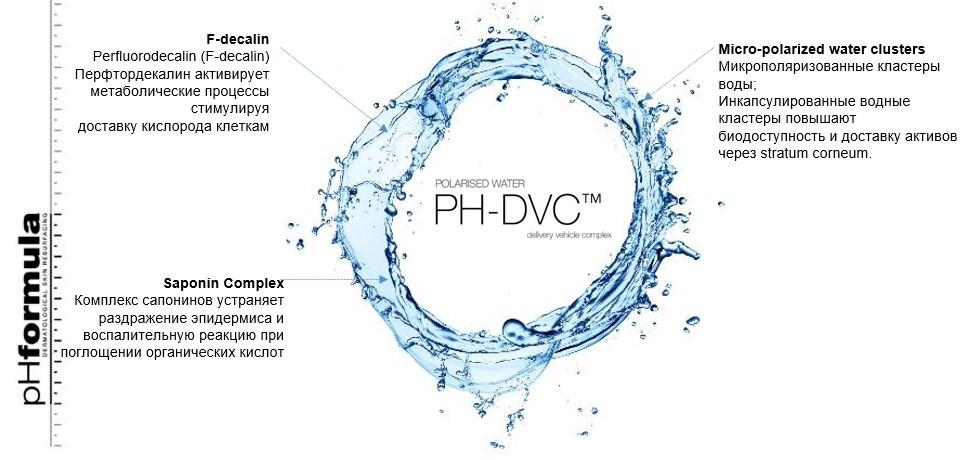 ph-dvc2